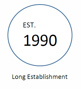 Long Establishment